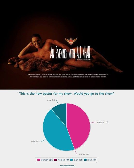Poll from Entertainer & Drummer Ali Khan. No woman would like to miss his show ...