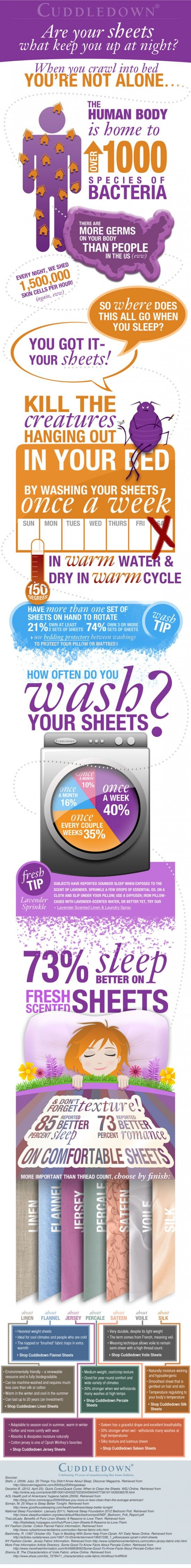INFOGRAPHIC: ARE YOUR SHEETS WHAT KEEP YOU UP AT NIGHT?    Do you keep your bed crisply starched to military specifications, or rumpled, messy and questionably clean? Or somewhere in between? Cuddledown has created this fun-to-read infographic all about the horrors of unwashed sheets, and the sleep benefits of a fresh, clean bed.