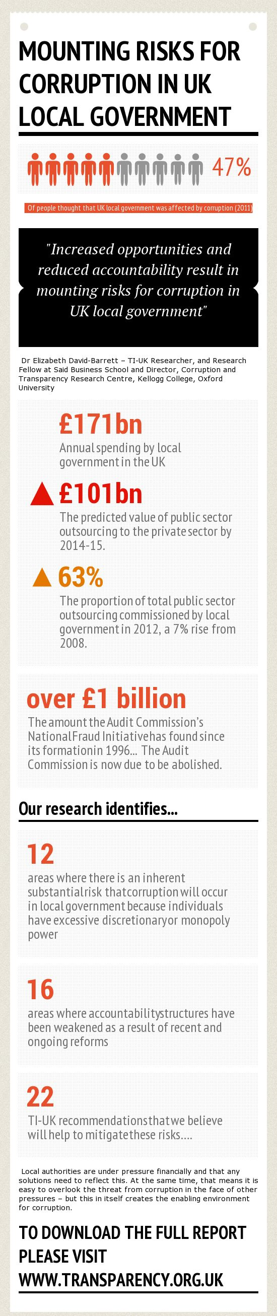 On 9th October 2013 TI-UK published a new report 'Corruption in Local Government: The Mounting Risks'. What is the impact of recent legislative changes on the level of corruption risk in local government?