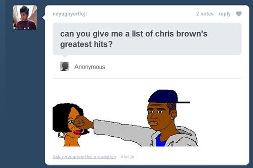 Chris Brown's greatest hits