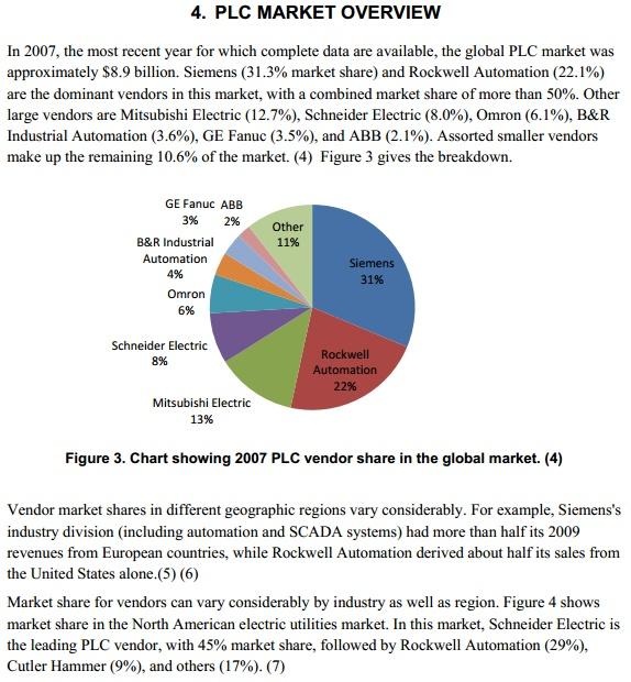 Global Plc Vendor Market Share Plc Oem Plc Brands