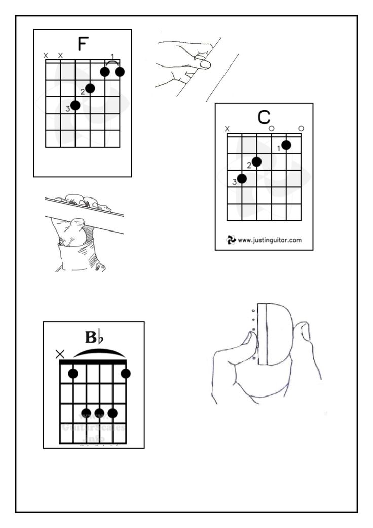 This sheet goes with the chordal accompaniment sheet.  Position of fingers on guitar.