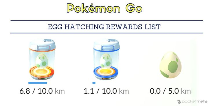 [Guide] Pokémon Go egg hatching rewards list