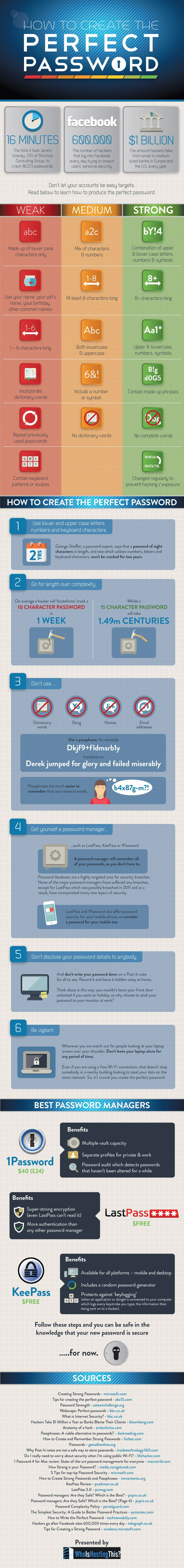 Create a strong password and protect yourself online - infographic
