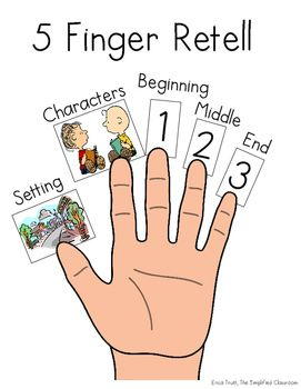 """I made this poster to use in my classroom.  I teach students to recall details from a story using the """"5 Finger Retell"""".  Each finger represents a part of the storyThe SettingThe CharactersThe Beginning (or the problem)The Middle (or the events)The End (or the resolution)Please leave FEEDBACK and FOLLOW me to be updated with my newest products and freebies!Follow me:INSTAGRAMBLOGFACEBOOK"""