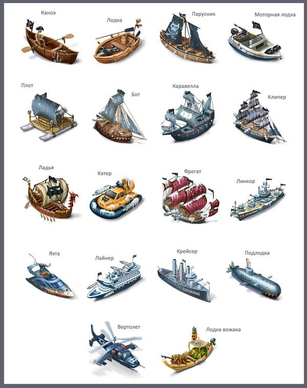 Pirate Transport by Mihail Dunakovskiy, via Behance