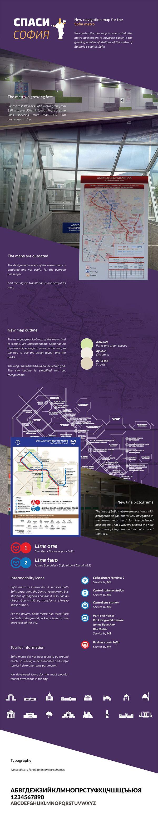 New navigation map for Sofia metro