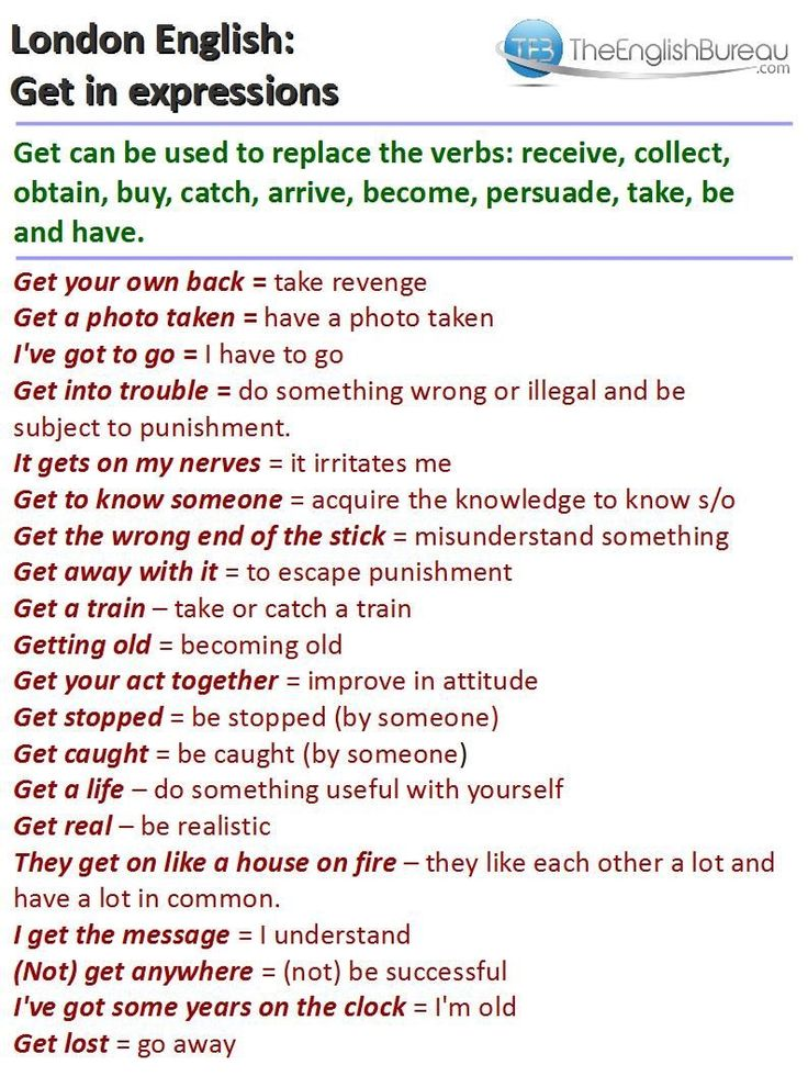 London English: Get in Expressions - Get the phrases you need to speak like a Londoner