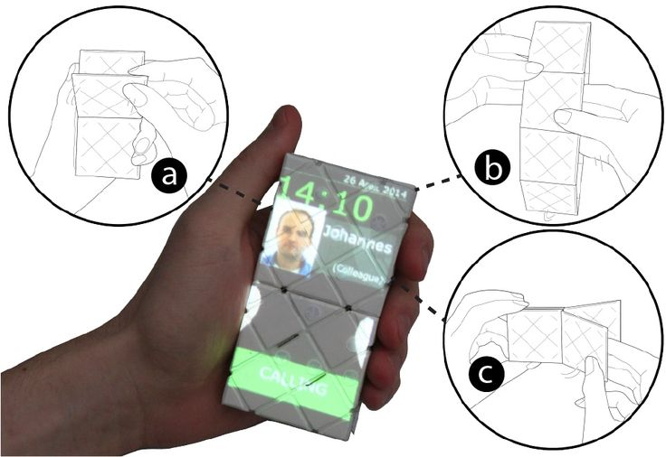 A Revolution in the Making: The Shape-Shifting Smartphone - Blog - iMinds