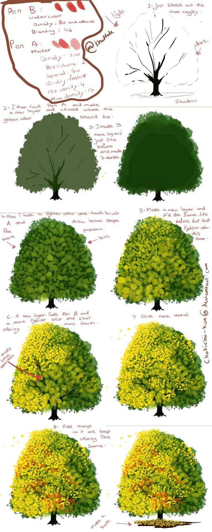 53 best how to draw realistic trees plants bushes and