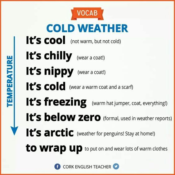 Forum | ________ Learn English | Fluent LandEnglish Vocabulary: Cold Weather | Fluent Land