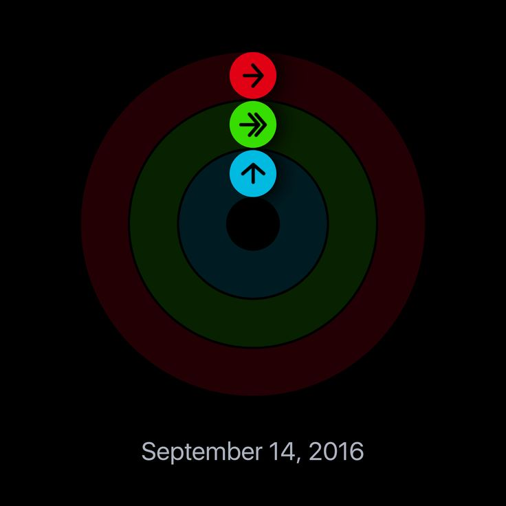 Check out my Activity rings from September 14, 2016 on my #AppleWatch.