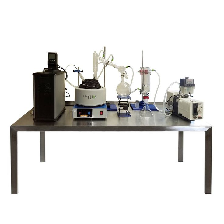 Lot has been talked about the Best Value Vacuum or about where from to purchase extraction equipment, closed loop extraction equipment for sale, fractional distillation, distillate equipment for sale or short path distillation equipment however little has been talked about the Vacuum drying ovens.