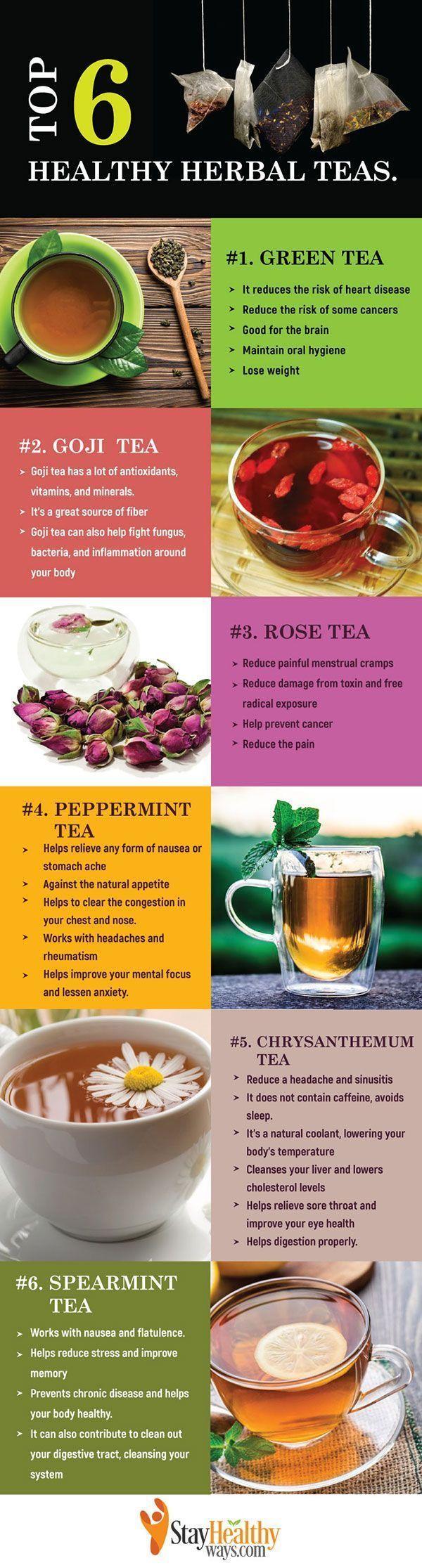 All You Need to Know About the Top 6 Healthy Teas: Green Tea, Goji Tea, Rose Tea, Peppermint Tea, Chrysanthemum Tea, Spearmint Tea