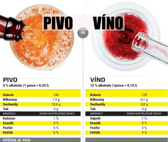 Pivo alebo víno?