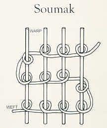 numerosas técnicas para tejer con chapa y alambre - discusión detallada con ejemplos.