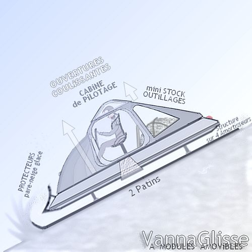 VAN-A-GLISSE [ véhicule de missions ] Glisse sur toute surface lisse ( sols sans neige ni glace inclus ) sauf cabossées - Se présente globalement comme un moto-neige avec plus grande stabilité ( 2 grands patins sur bonne assise ) + cabine de laquelle on s'extrait facilement