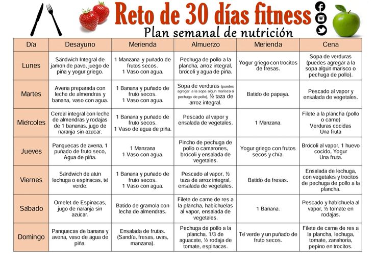 25 beste idee n over dieta equilibrada semanal op for Organizar comida semanal