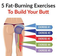 5 EFFECTIVE Exercises That Will Build Up Your Glutes, Improve Your Posture And BURN Fat!