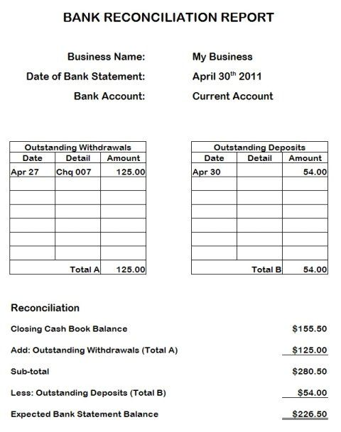 checking account reconciliation form