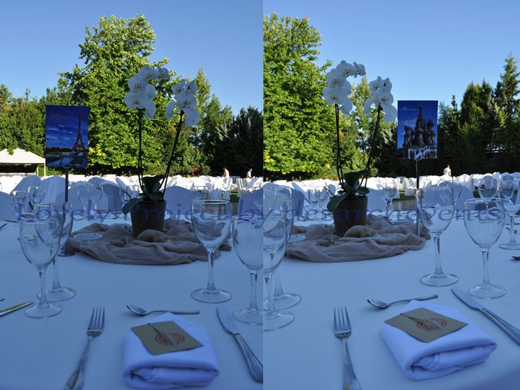 cities instead of table numbers