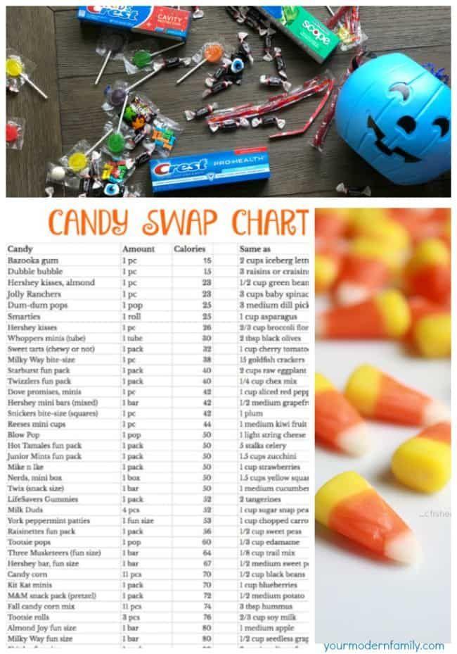 Halloween Candy Prank.Halloween Prank On Trick Or Treaters Swap Candy For Halloween Pranks Halloween Dubble Bubble