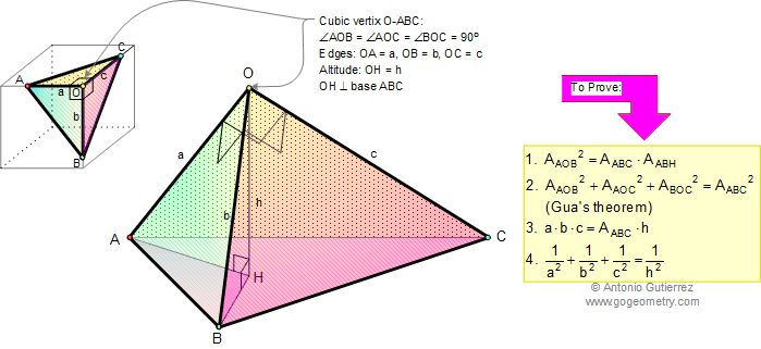 triangles and pythagorean theorem The pythagorean theorem and its converse date_____ period____ find the missing side of each triangle round your answers to the nearest tenth if necessary.