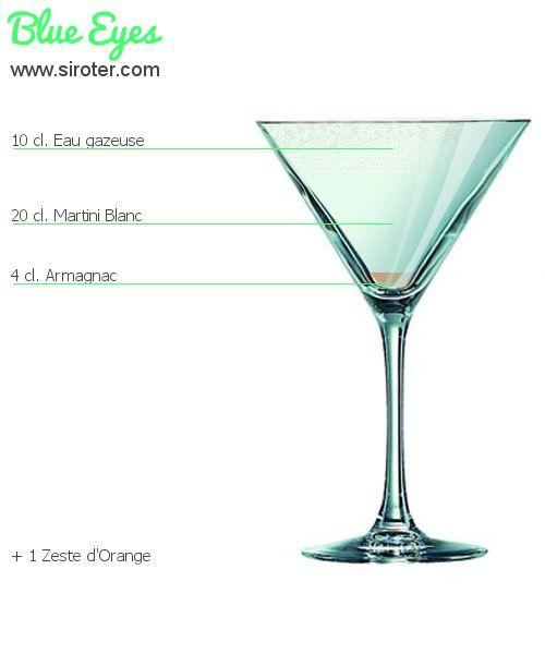 Recette Cocktail BLUE EYES