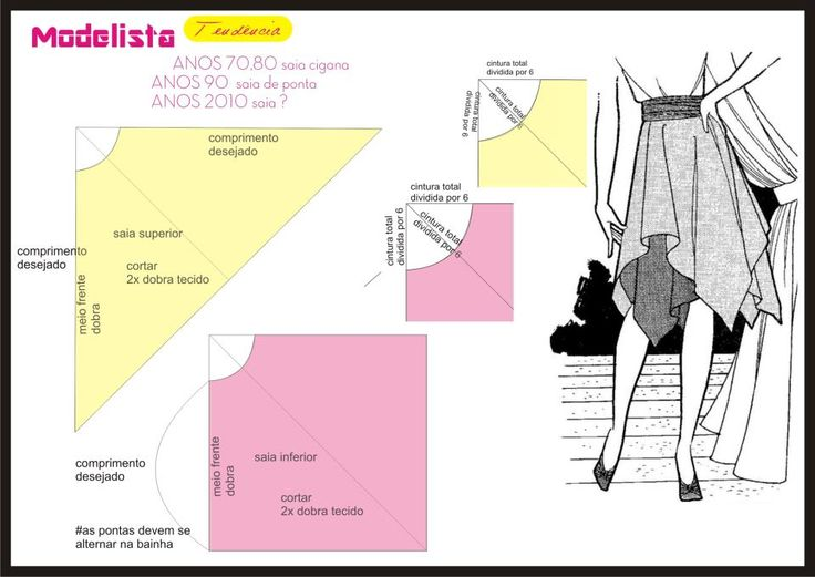 Saia cigana, saia de pontas: Handmade Sewing, Patterns Ideas, Saia De, Skirts Patterns, Patterns Drafting, Moldings Trazo Patterns, Drafting Patterns, Sewing Patterns, Patrones Falda