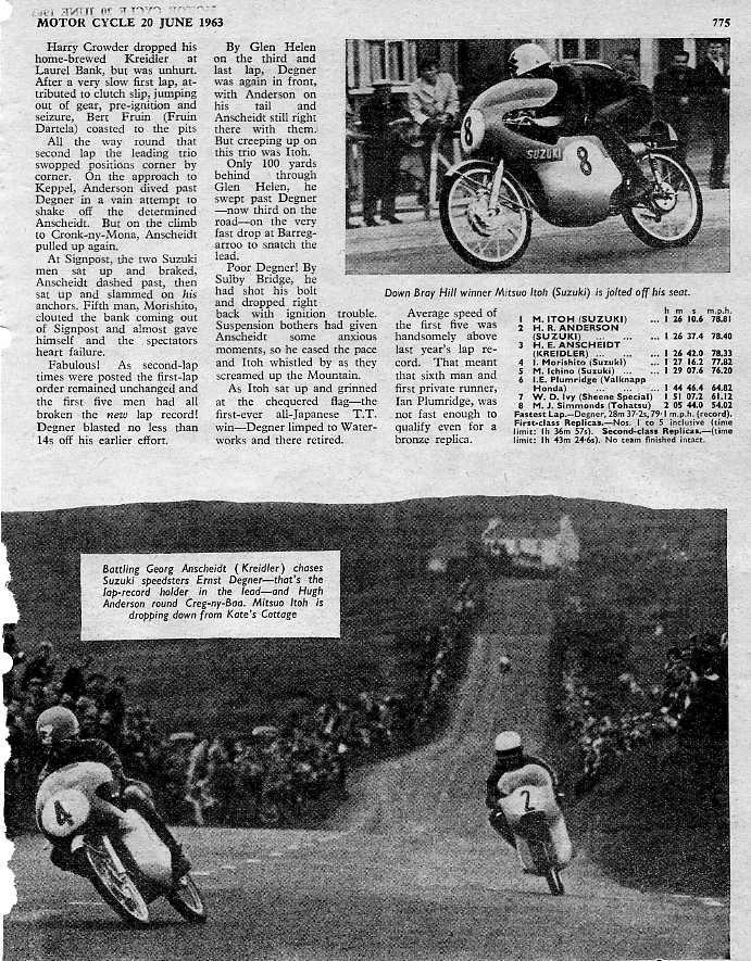 1963-世界選手権レ-ス 本文-1  1963年6月20日発行の「Motor Cycle」誌のTTレース 50cc の記事