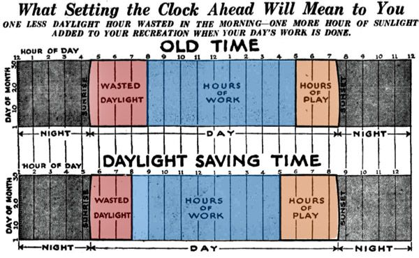 daylight-savings-means
