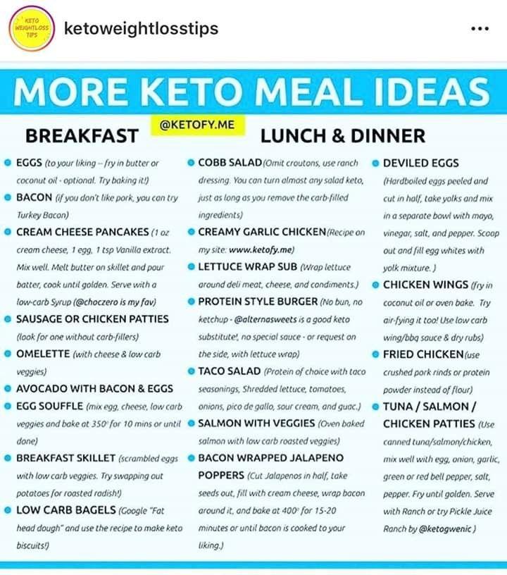 what is woe in keto diet