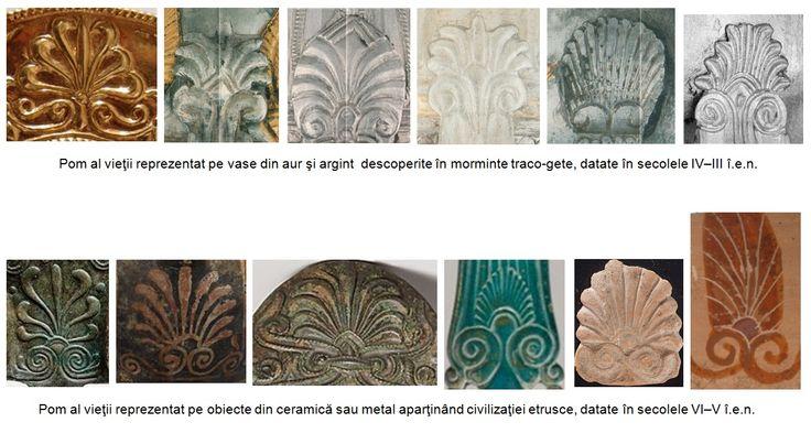 Pomul vieţii reprezentat în civilizaţiile tracică şi etruscă, între secolele VI-III î.e.n.