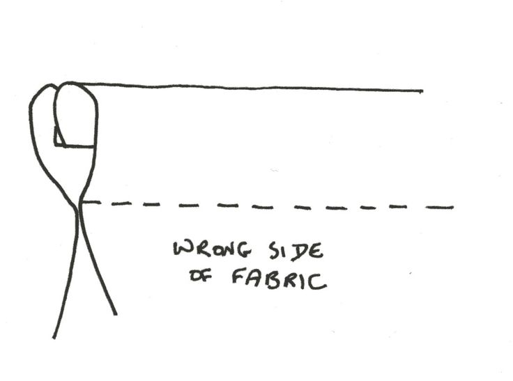 Step-by-step instructions for sewing a French seam