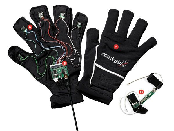 Open-Source Data Glove | MIT Technology Review