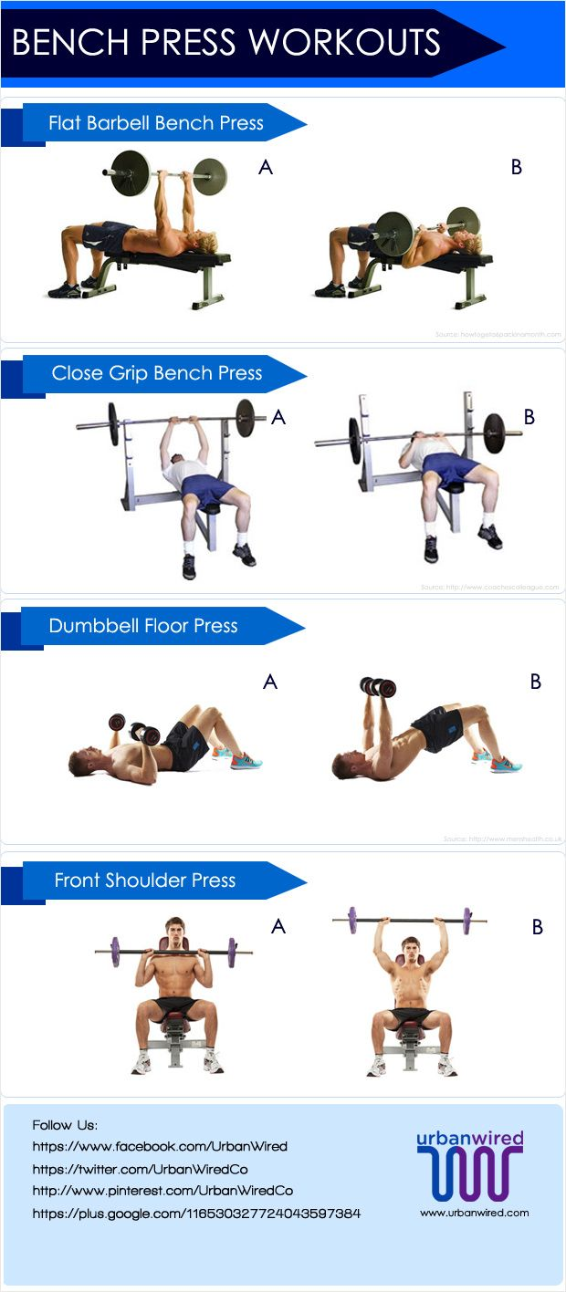 Free Weight Bench Workout Routine