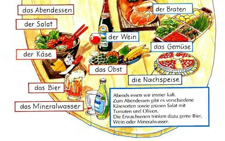 139 best german essen und getranke images on pinterest sprachen deutsch lernen und deutsch. Black Bedroom Furniture Sets. Home Design Ideas