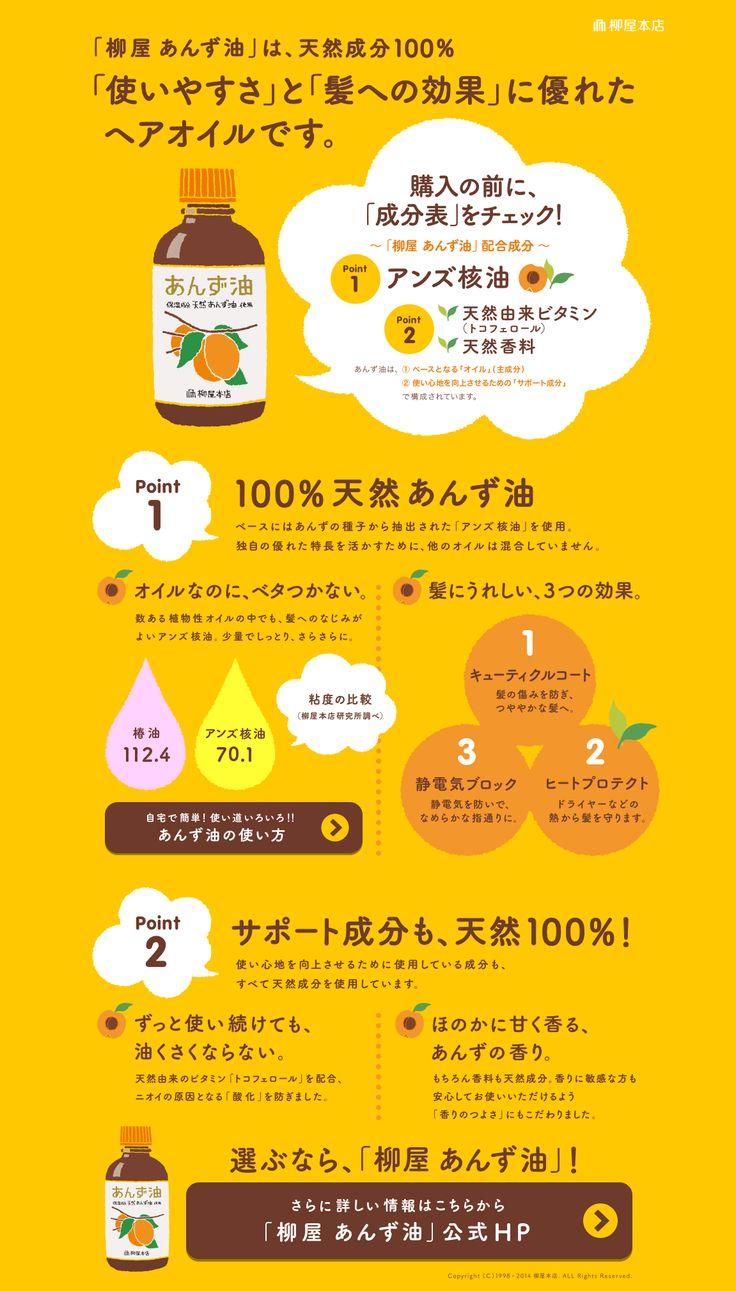 「柳屋 あんず油」は、天然成分100% 「使いやすさ」と「髪への効果」に優れたヘアオイルです。