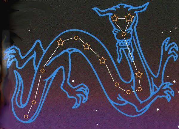 Find Draco (the Dragon) Constellation