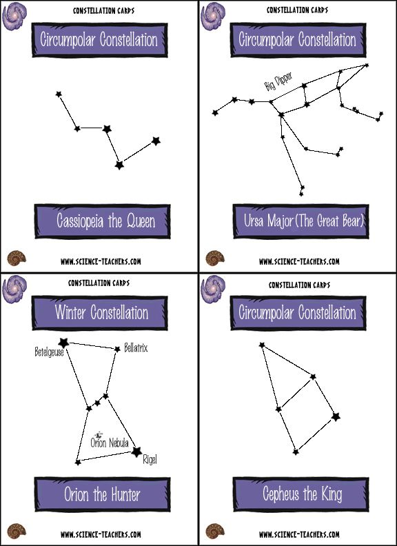 http://www.science-teachers.com/space.htm Link to constellation packet work-need to print