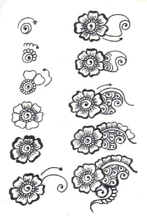 zentangle flowers - how to by juanita carter