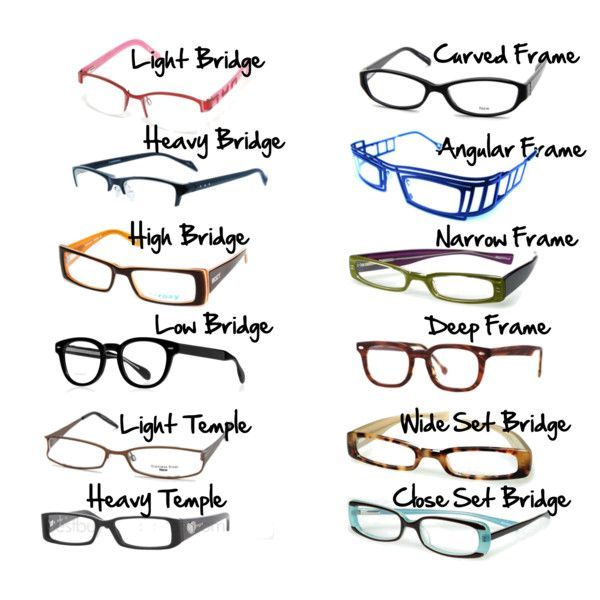 Glasses Frames Face Types : Glasses Vocabulary Pinterest Coats, Belt and Nails shape