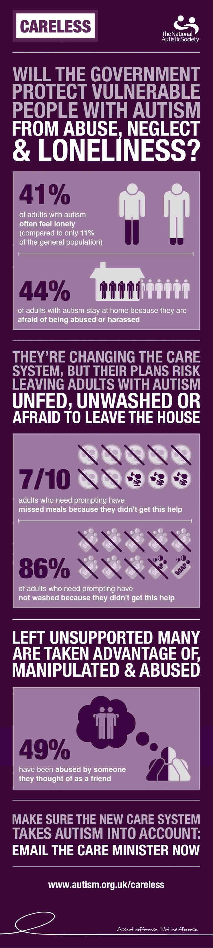 National Autistic Society's Campaign. Please repin or retweet! #Autism #Aspergers
