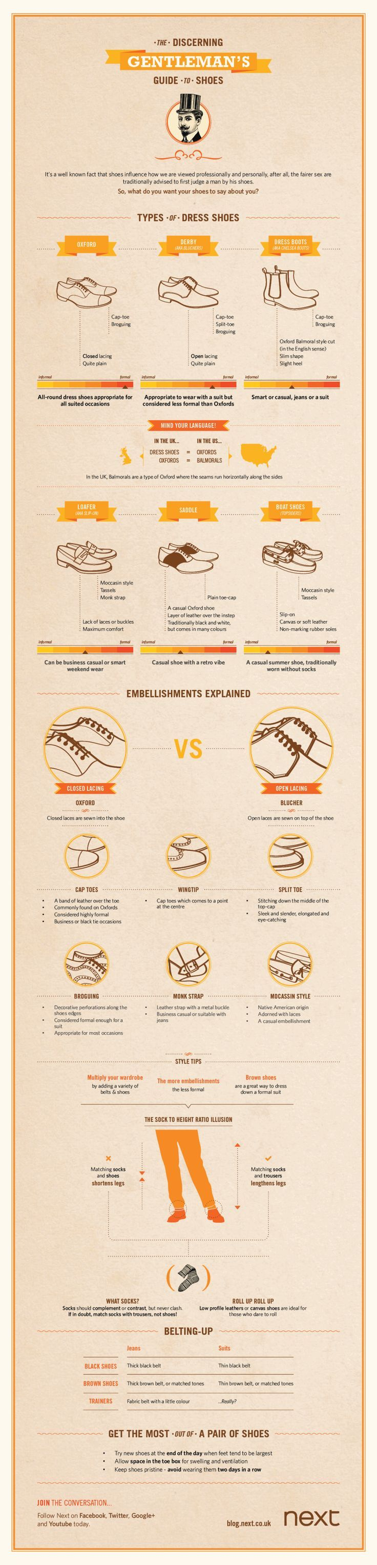 Here's a quick guide for the gentlemen out there. Learn when to wear your fancy shoes.