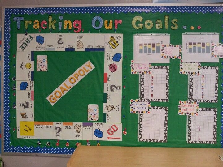 Motivate your students with a fun data board!