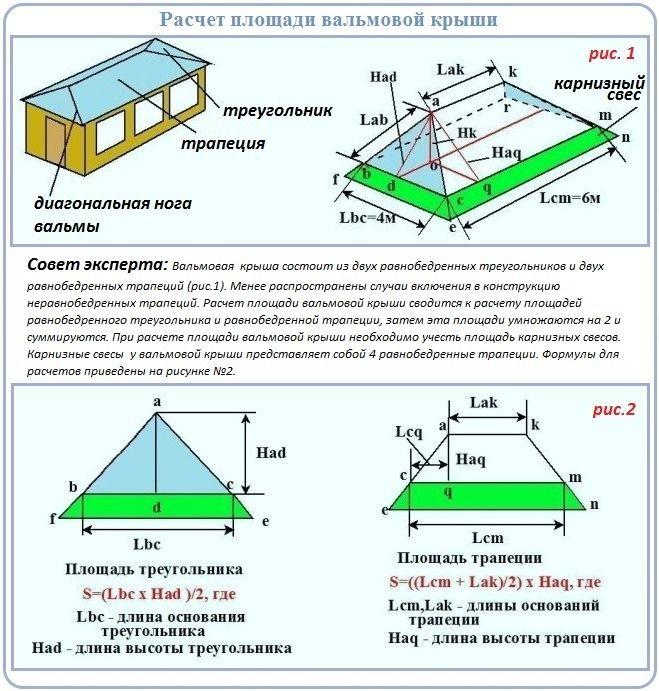 как рассчитать площадь вальмовой крыши калькулятор