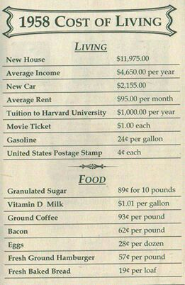 1958 Cost of Living.  We got married in 1956 and grandpa made $435.00 per month!  Our rent was $75.00 per month!  We paid for gas & electric.  We had a 5 room apartment on the second floor of a 2 flat house.  We had a hot water tank in the kitchen we had to light when we wanted hot water!  Learned to plan ahead.  Plenty of times we left and had to come back to check the tank to make sure we shut it off.  It would have blown up if we forgot it!