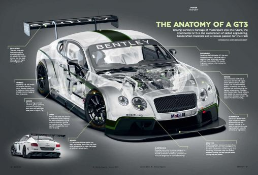 Bentley Magazine - Anatomy of a GT3 by KircherBurkhardt Visual Lab