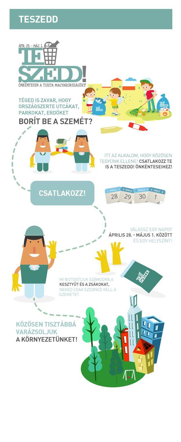 TeSzedd! – Önkéntesen a tiszta Magyarországért szelektalok.hu – Amit a szelektív hulladékgyűjtésről tudni kell