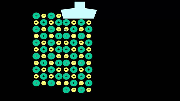 Metallic Bonding and Metallic Properties Explained: Electron Sea Model —...